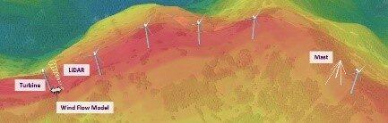 https://www.wind-pioneers.com/wp-content/uploads/2016/11/windmeasurement2-1-1-433x138.jpg