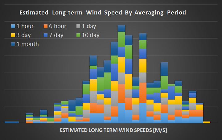 https://www.wind-pioneers.com/wp-content/uploads/2016/11/windquest-1-1-720x454.png
